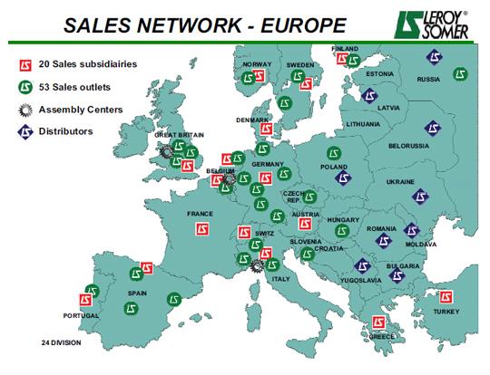 Prodajna mreža